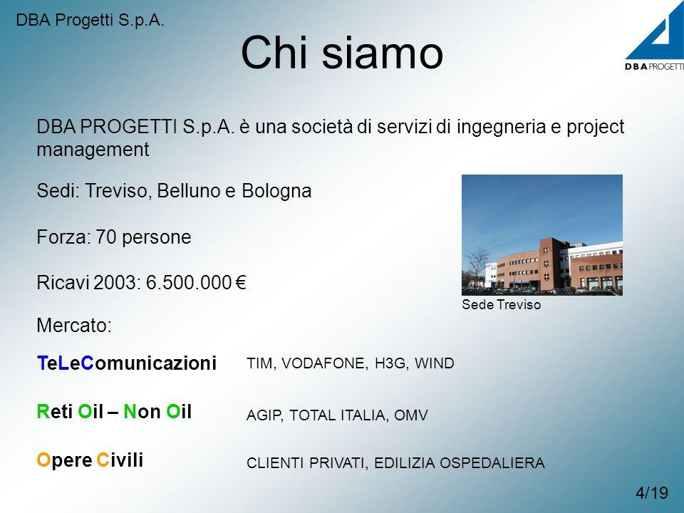 Chi siamo 4/19 DBA Progetti S.p.A. DBA PROGETTI S.p.A. è una società di servizi di ingegneria e project management Sedi: Treviso, Belluno e Bologna Fo