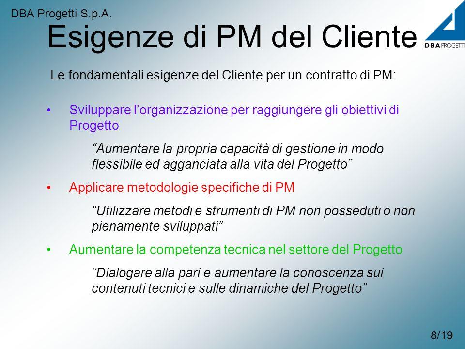 Esigenze di PM del Cliente 8/19 Sviluppare lorganizzazione per raggiungere gli obiettivi di Progetto Aumentare la propria capacità di gestione in modo