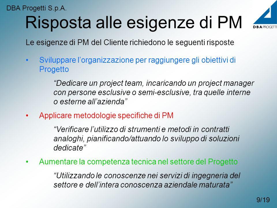9/19 Sviluppare lorganizzazione per raggiungere gli obiettivi di Progetto Dedicare un project team, incaricando un project manager con persone esclusi