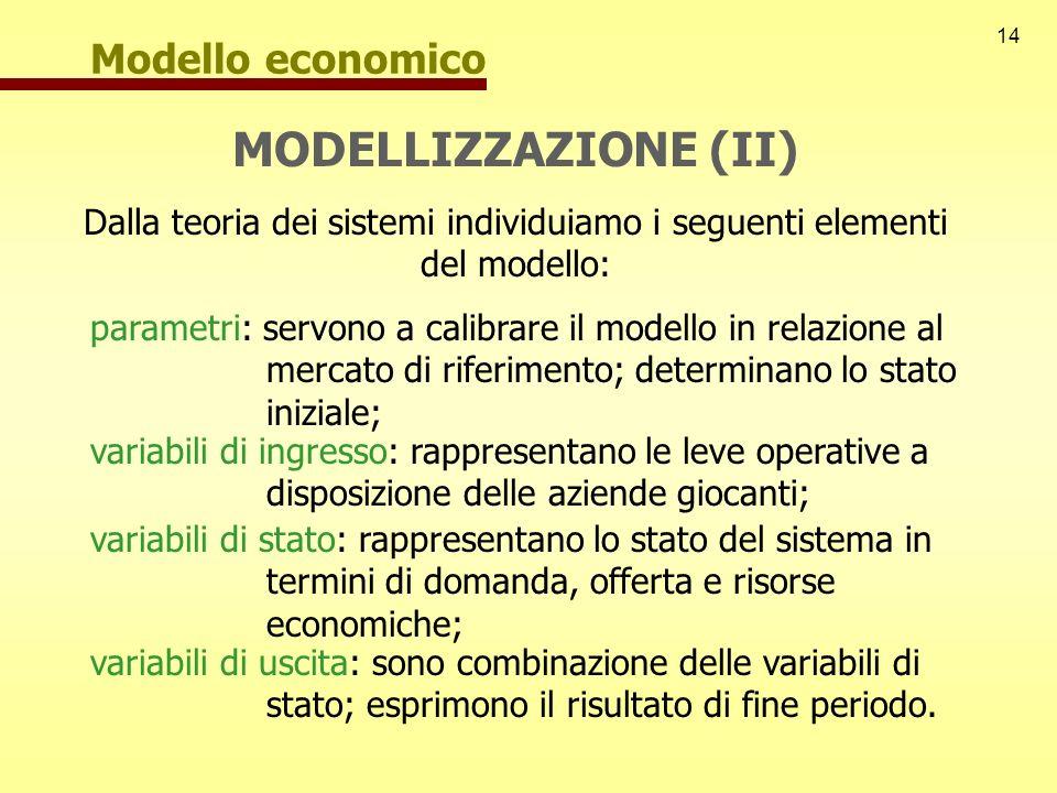 14 Modello economico MODELLIZZAZIONE (II) Dalla teoria dei sistemi individuiamo i seguenti elementi del modello: parametri: servono a calibrare il mod