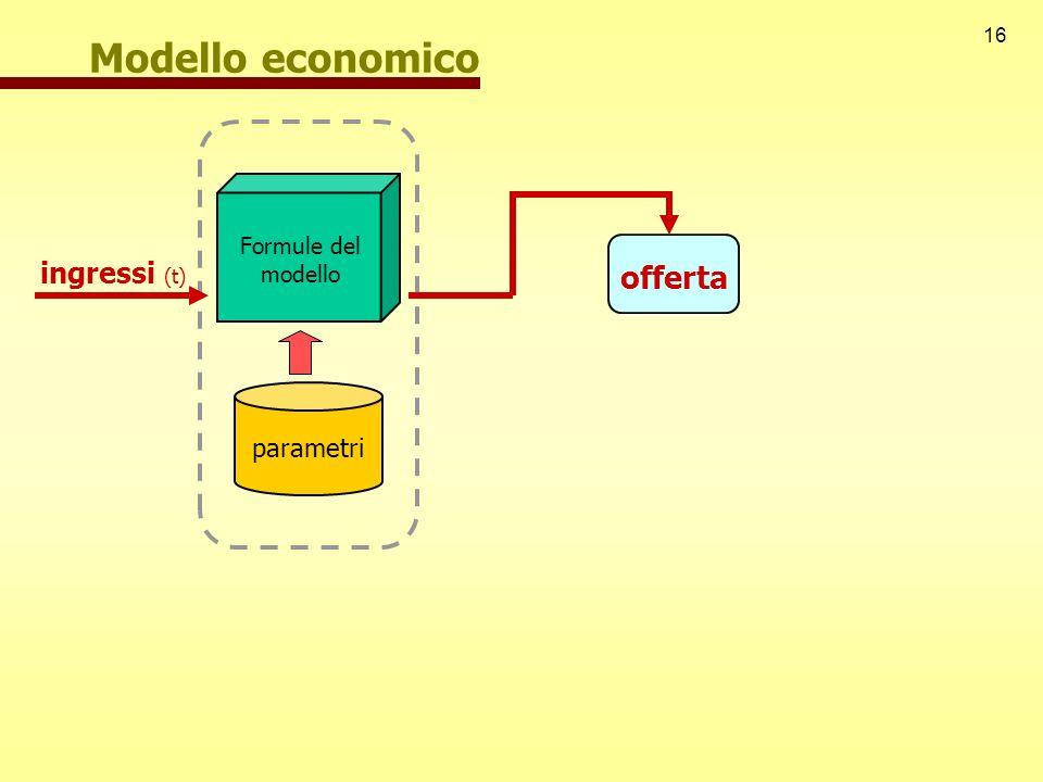 16 Modello economico ingressi (t) Formule del modello parametri offerta