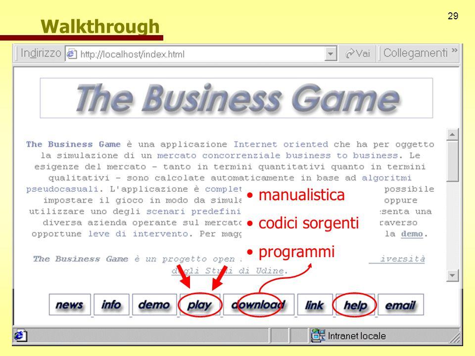 29 Walkthrough manualistica codici sorgenti programmi