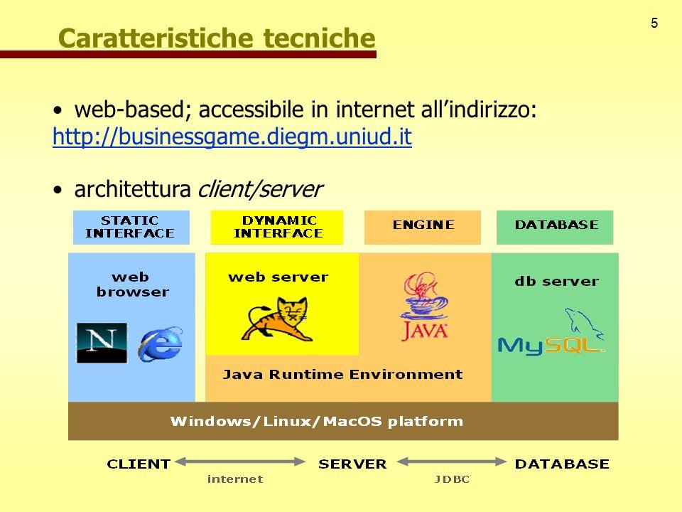 5 Caratteristiche tecniche web-based; accessibile in internet allindirizzo: http://businessgame.diegm.uniud.it architettura client/server