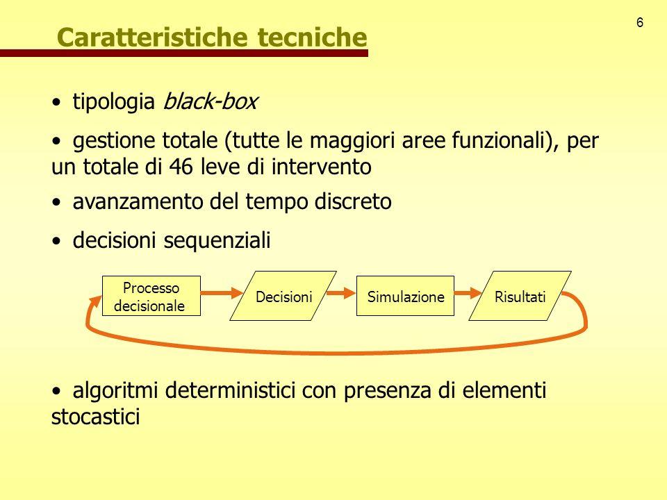 6 gestione totale (tutte le maggiori aree funzionali), per un totale di 46 leve di intervento decisioni sequenziali avanzamento del tempo discreto alg