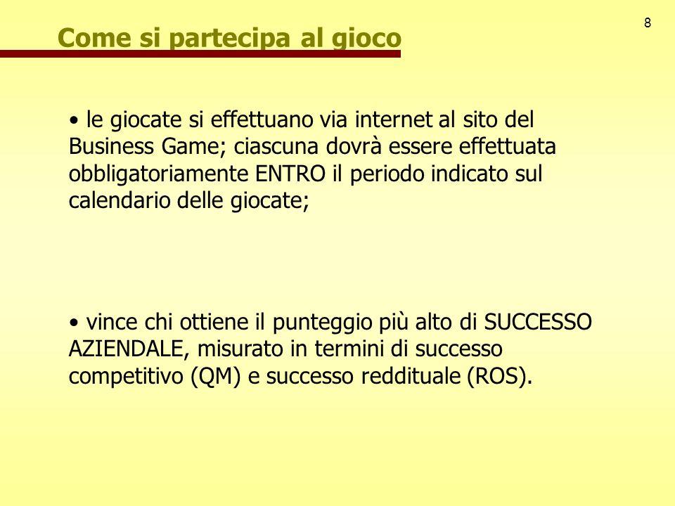 8 Come si partecipa al gioco le giocate si effettuano via internet al sito del Business Game; ciascuna dovrà essere effettuata obbligatoriamente ENTRO