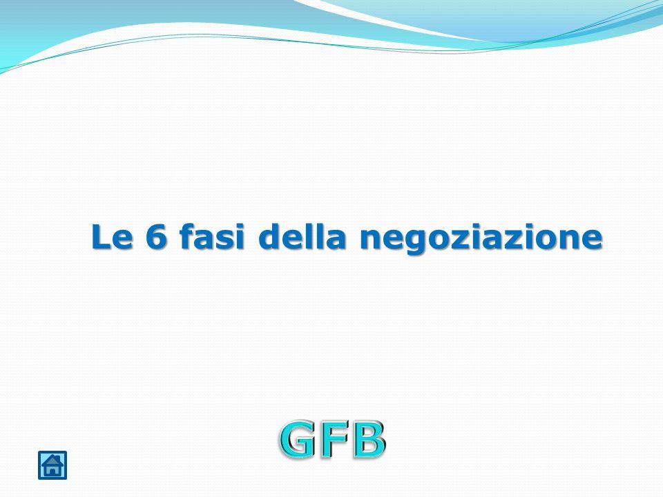 Le 6 fasi della negoziazione