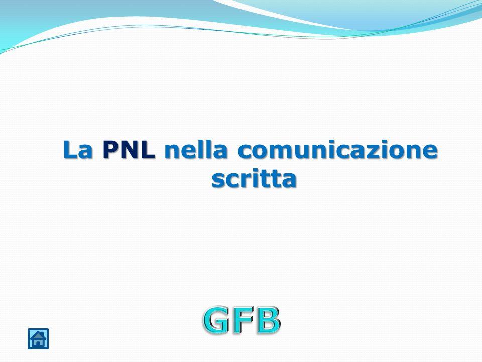 La PNL nella comunicazione scritta