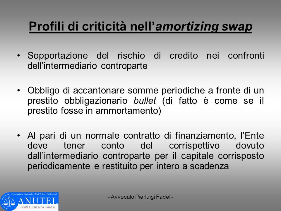 - Avvocato Pierluigi Fadel - Profili di criticità nellamortizing swap Sopportazione del rischio di credito nei confronti dellintermediario controparte