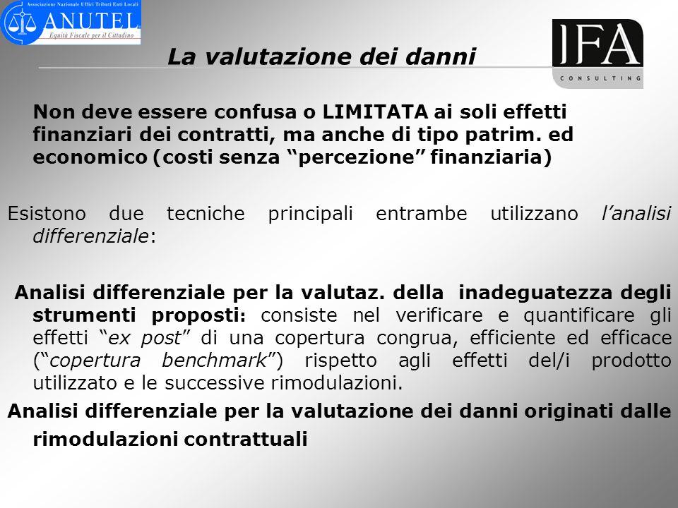 La valutazione dei danni Non deve essere confusa o LIMITATA ai soli effetti finanziari dei contratti, ma anche di tipo patrim. ed economico (costi sen