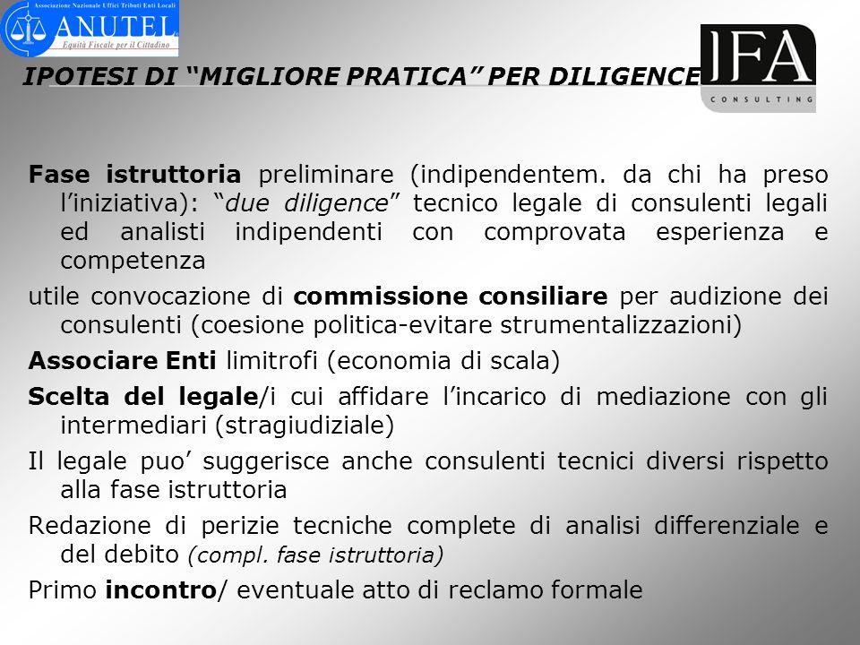 IPOTESI DI MIGLIORE PRATICA PER DILIGENCE Fase istruttoria preliminare (indipendentem. da chi ha preso liniziativa): due diligence tecnico legale di c