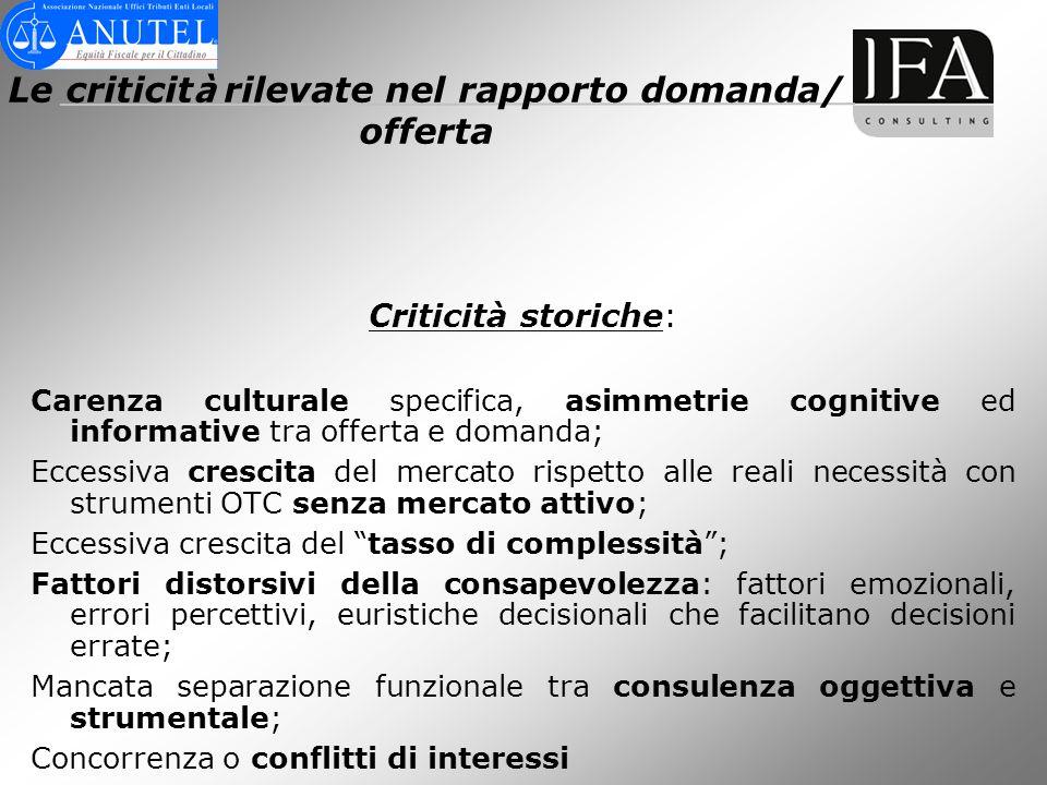 Le criticit à rilevate nel rapporto domanda/ offerta Criticità storiche: Carenza culturale specifica, asimmetrie cognitive ed informative tra offerta