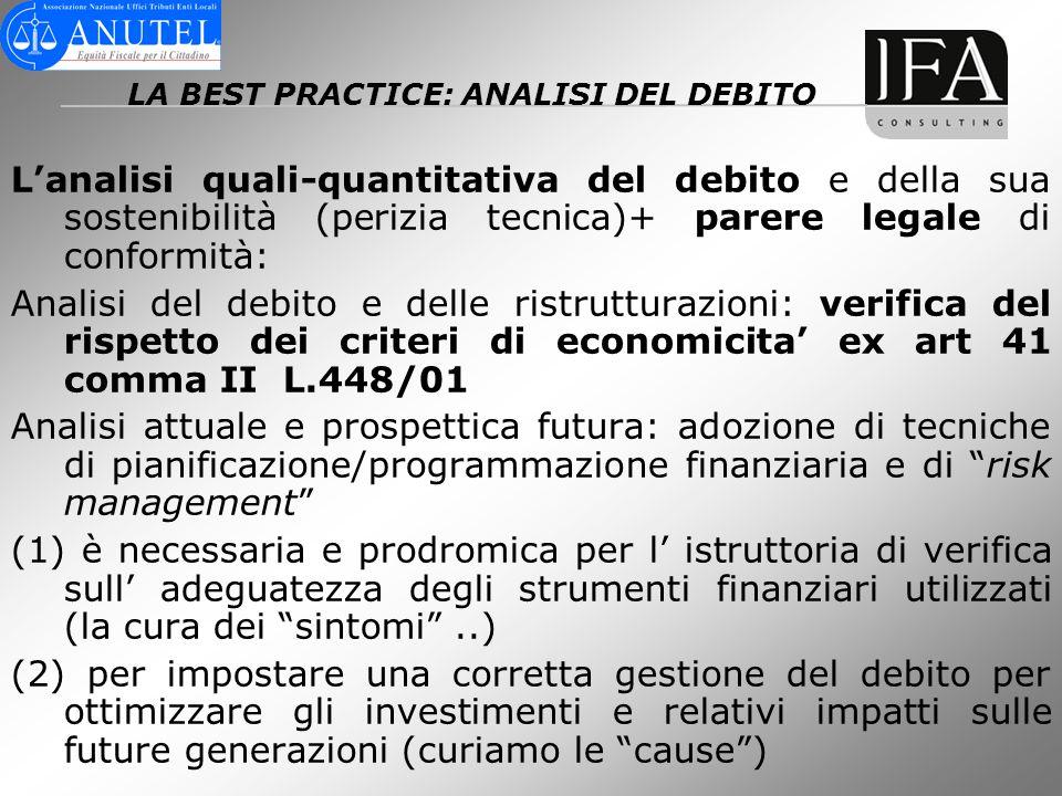 LA BEST PRACTICE: ANALISI DEL DEBITO Lanalisi quali-quantitativa del debito e della sua sostenibilità (perizia tecnica)+ parere legale di conformità: