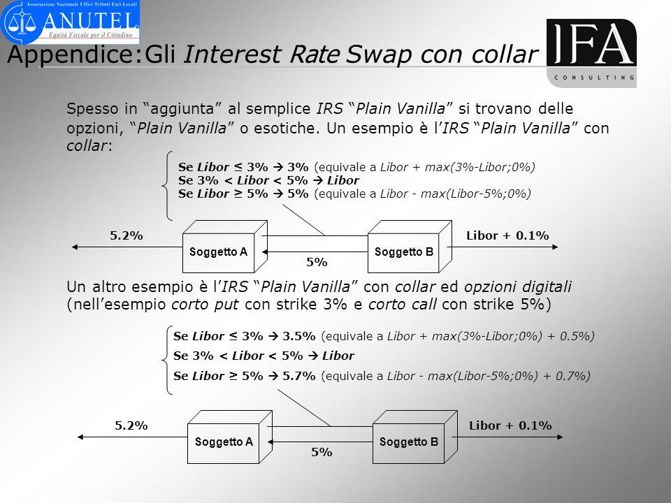 Appendice:Gli Interest Rate Swap con collar Spesso in aggiunta al semplice IRS Plain Vanilla si trovano delle opzioni, Plain Vanilla o esotiche. Un es