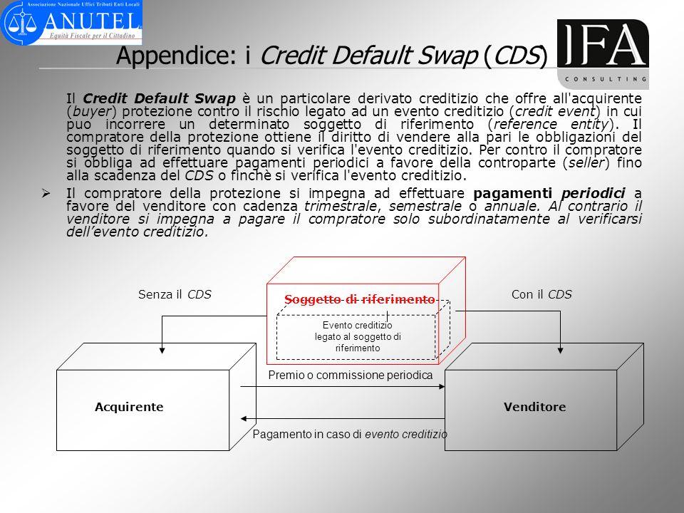 Appendice: i Credit Default Swap (CDS) Il Credit Default Swap è un particolare derivato creditizio che offre all'acquirente (buyer) protezione contro