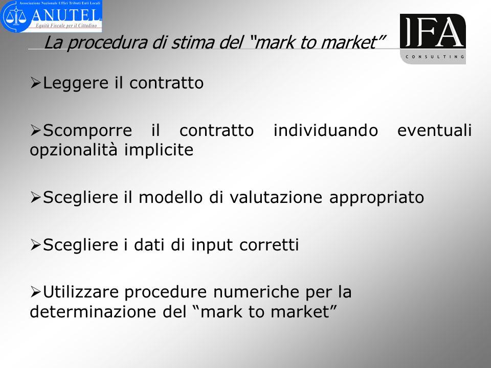 La procedura di stima del mark to market Leggere il contratto Scomporre il contratto individuando eventuali opzionalità implicite Scegliere il modello