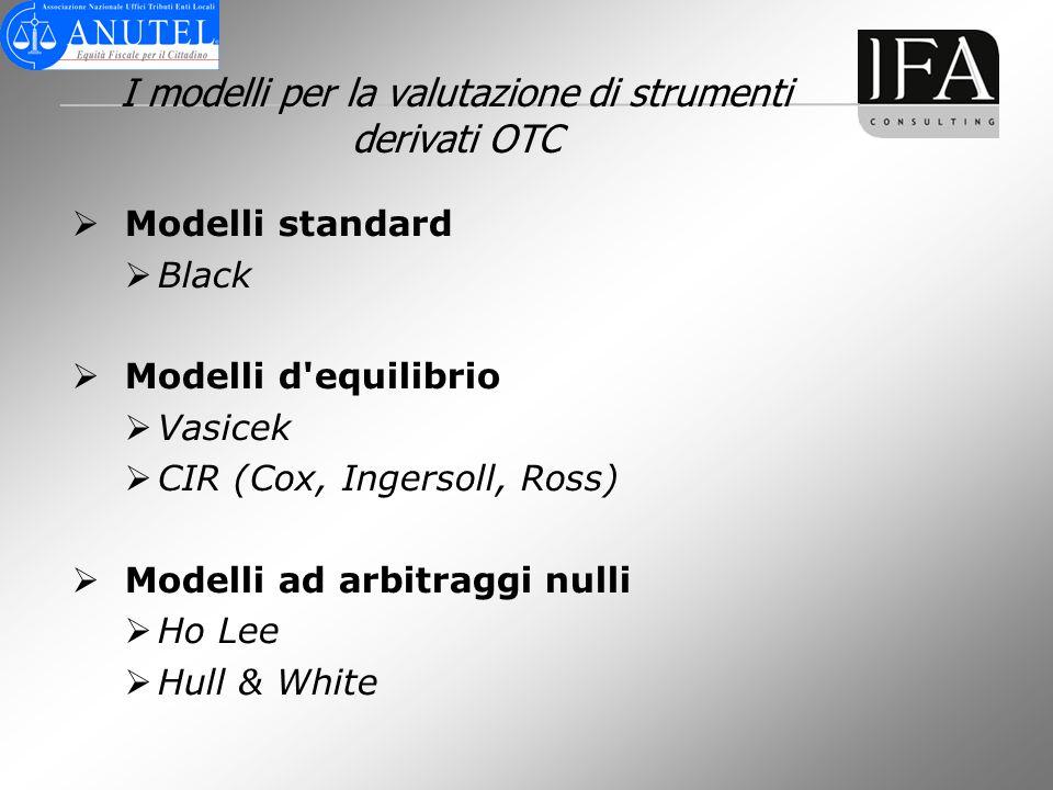 I modelli per la valutazione di strumenti derivati OTC Modelli standard Black Modelli d'equilibrio Vasicek CIR (Cox, Ingersoll, Ross) Modelli ad arbit