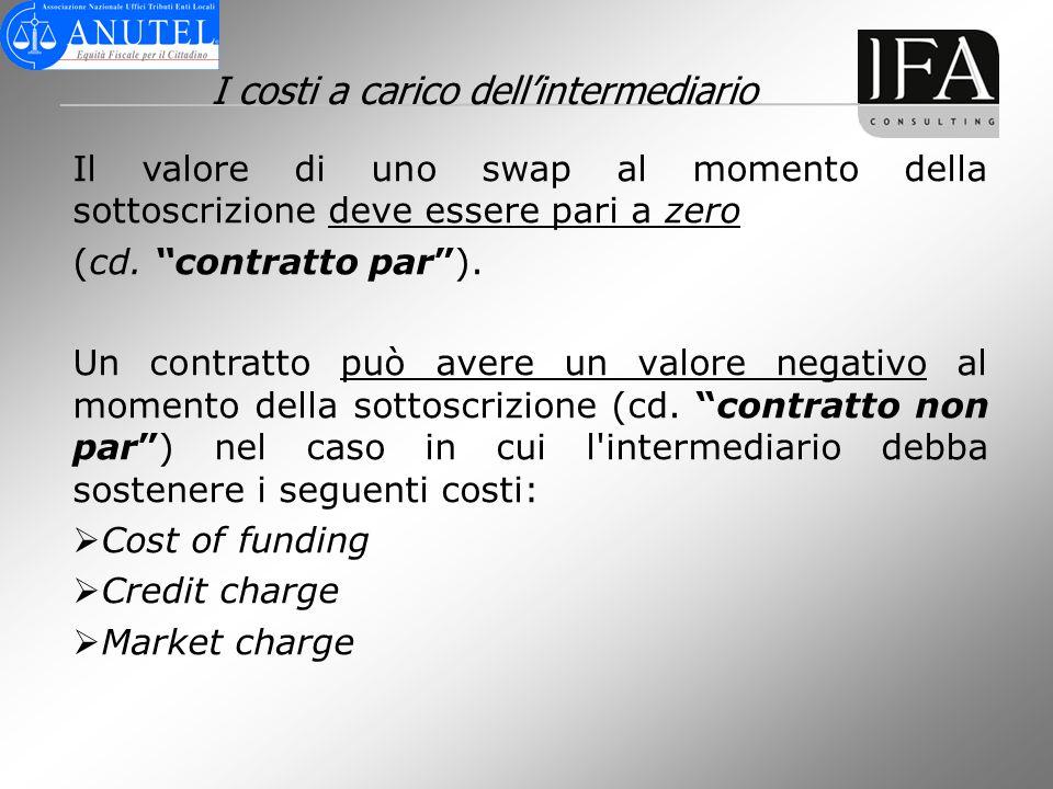 I costi a carico dellintermediario Il valore di uno swap al momento della sottoscrizione deve essere pari a zero (cd. contratto par). Un contratto può