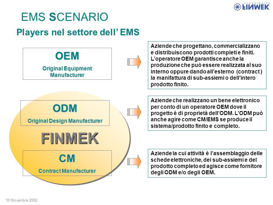 10 Novembre 2002 EMS SCENARIO AUTOMOTIVE COMMUNICATION COMPUTER CONSUMER MILITARY / AVIONICS INDUSTRIAL MEDICAL COMMERCIAL / OFFICE FINMEKFINMEKFINMEKFINMEK FINMEKFINMEK FINMEKFINMEK