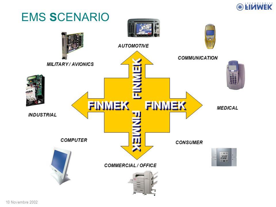 10 Novembre 2002 EMS SCENARIO - I segmenti di mercato MILITARY / AVIONICS ELECTRONICS ELECTRONICS INDUSTRIALELECTRONICSINDUSTRIALELECTRONICS COMPUTERSYSTEMSCOMPUTERSYSTEMS COMPUTER PERIPHERAL SYSTEMS / OFFICE Sub-assiemi e sistemi elettronici utilizzati nellambito militare, aerospaziale ed avionica (aerei militari e civili).