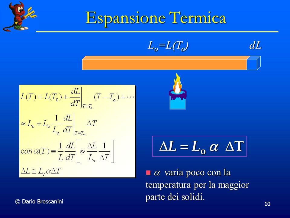 © Dario Bressanini 10 L o =L(T o ) dL Espansione Termica L L o T L L o T varia poco con la temperatura per la maggior parte dei solidi. varia poco con