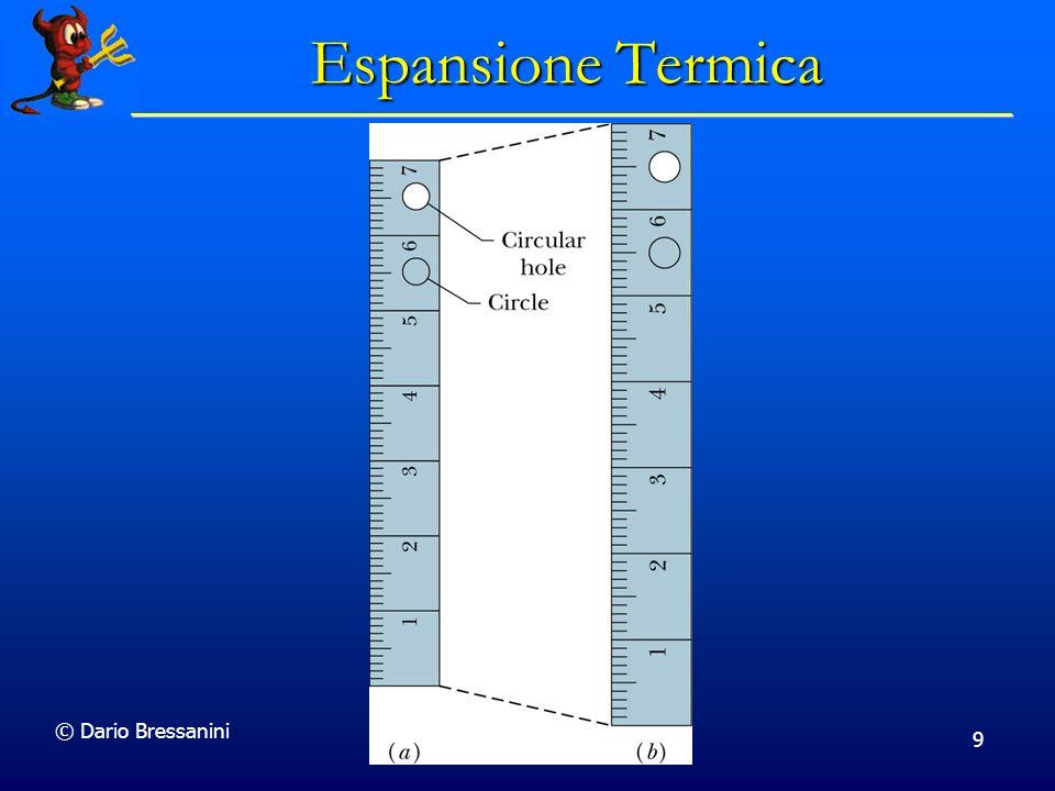 © Dario Bressanini 9 Espansione Termica