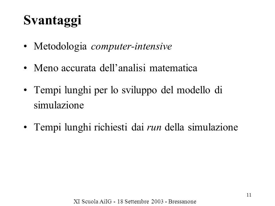 XI Scuola AiIG - 18 Settembre 2003 - Bressanone 11 Svantaggi Metodologia computer-intensive Meno accurata dellanalisi matematica Tempi lunghi per lo sviluppo del modello di simulazione Tempi lunghi richiesti dai run della simulazione