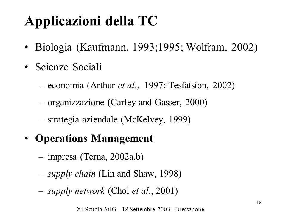 XI Scuola AiIG - 18 Settembre 2003 - Bressanone 18 Applicazioni della TC Biologia (Kaufmann, 1993;1995; Wolfram, 2002) Scienze Sociali –economia (Arthur et al., 1997; Tesfatsion, 2002) –organizzazione (Carley and Gasser, 2000) –strategia aziendale (McKelvey, 1999) Operations Management –impresa (Terna, 2002a,b) –supply chain (Lin and Shaw, 1998) –supply network (Choi et al., 2001)