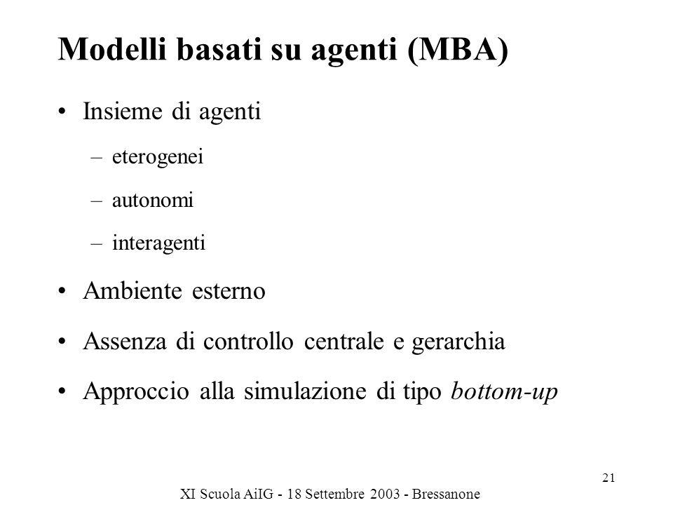 XI Scuola AiIG - 18 Settembre 2003 - Bressanone 21 Modelli basati su agenti (MBA) Insieme di agenti –eterogenei –autonomi –interagenti Ambiente esterno Assenza di controllo centrale e gerarchia Approccio alla simulazione di tipo bottom-up