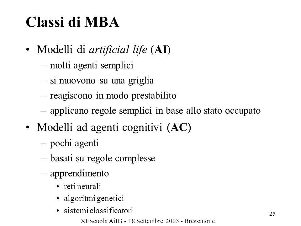 XI Scuola AiIG - 18 Settembre 2003 - Bressanone 25 Classi di MBA Modelli di artificial life (AI) –molti agenti semplici –si muovono su una griglia –reagiscono in modo prestabilito –applicano regole semplici in base allo stato occupato Modelli ad agenti cognitivi (AC) –pochi agenti –basati su regole complesse –apprendimento reti neurali algoritmi genetici sistemi classificatori