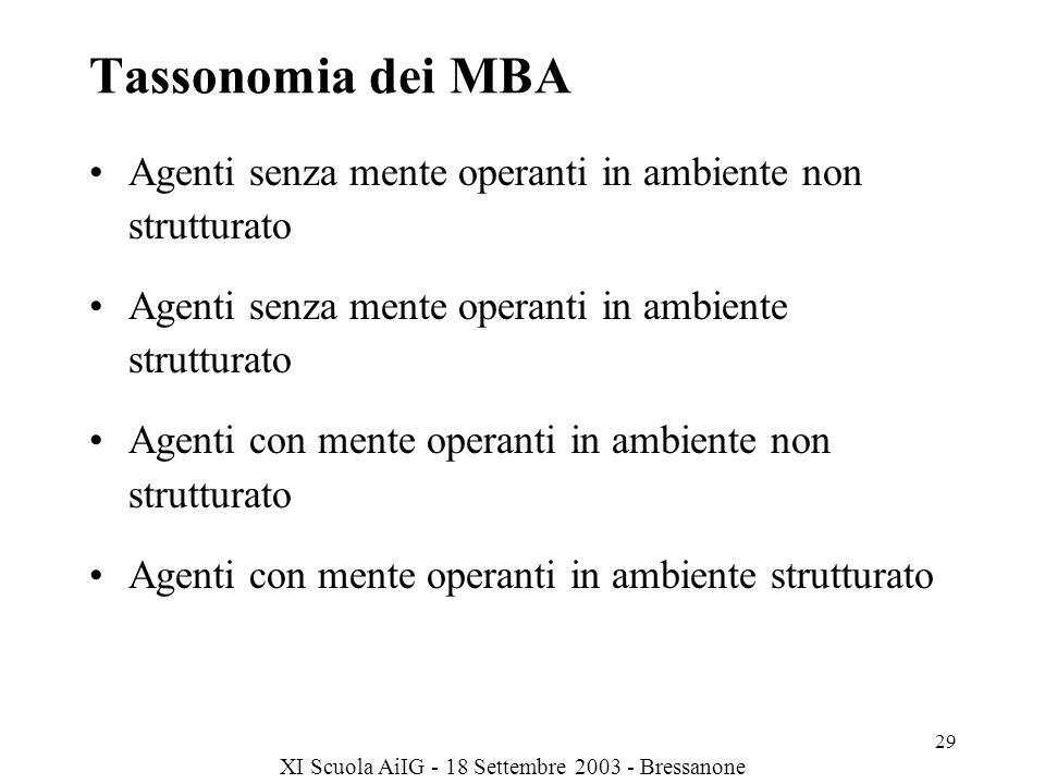 XI Scuola AiIG - 18 Settembre 2003 - Bressanone 29 Tassonomia dei MBA Agenti senza mente operanti in ambiente non strutturato Agenti senza mente operanti in ambiente strutturato Agenti con mente operanti in ambiente non strutturato Agenti con mente operanti in ambiente strutturato