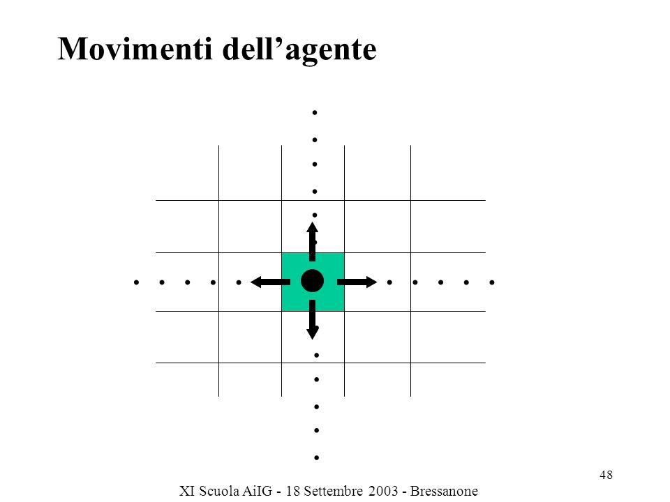 XI Scuola AiIG - 18 Settembre 2003 - Bressanone 48 Movimenti dellagente..................................
