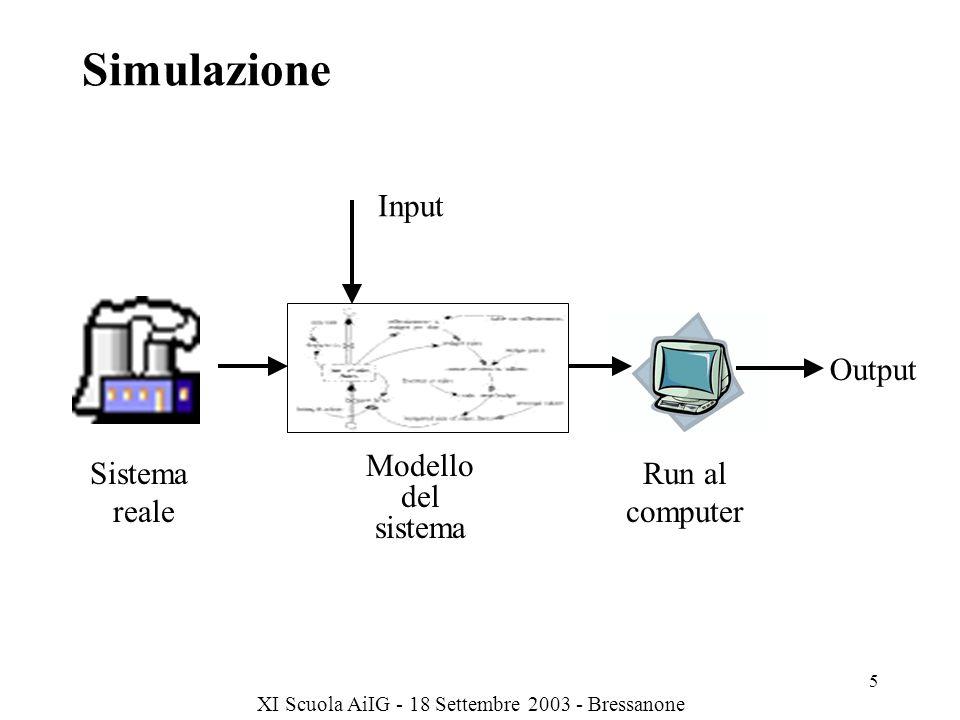 XI Scuola AiIG - 18 Settembre 2003 - Bressanone 26 Esempio di agenti: agenti senza mente Agenti di tipo reattivo –modello mentale nessuna rappresentazione interna –regole di comportamento del tipo Condizione - Azione
