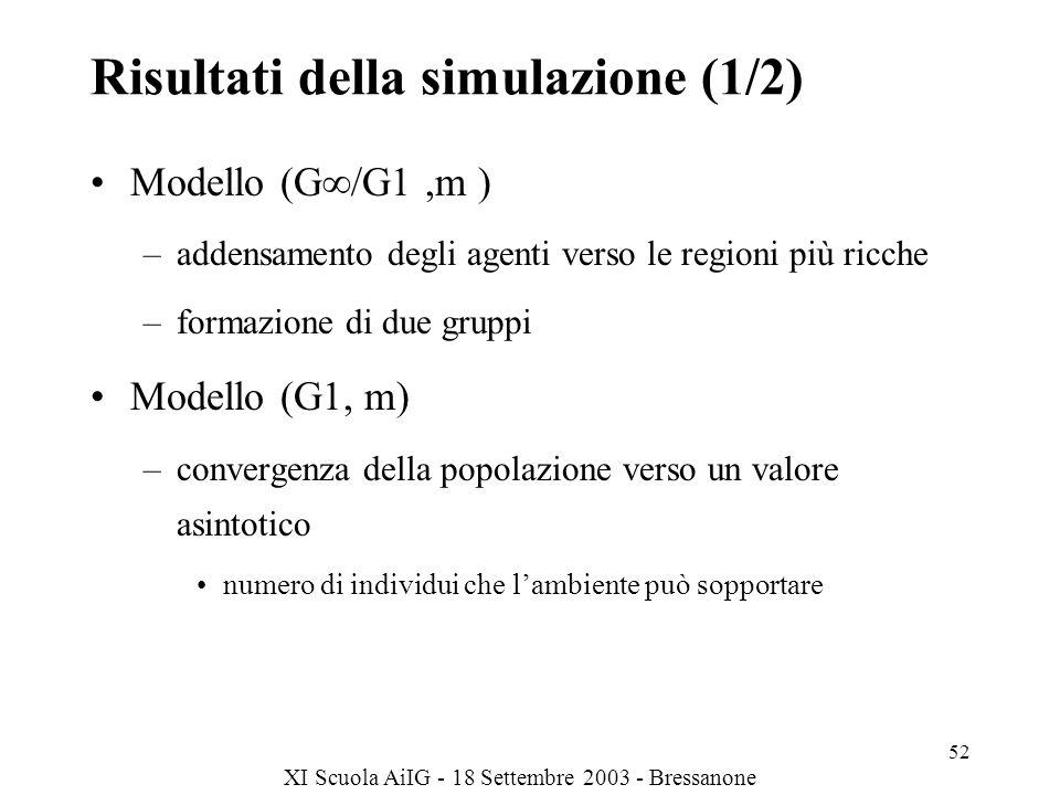 XI Scuola AiIG - 18 Settembre 2003 - Bressanone 52 Risultati della simulazione (1/2) Modello (G /G1,m ) –addensamento degli agenti verso le regioni più ricche –formazione di due gruppi Modello (G1, m) –convergenza della popolazione verso un valore asintotico numero di individui che lambiente può sopportare