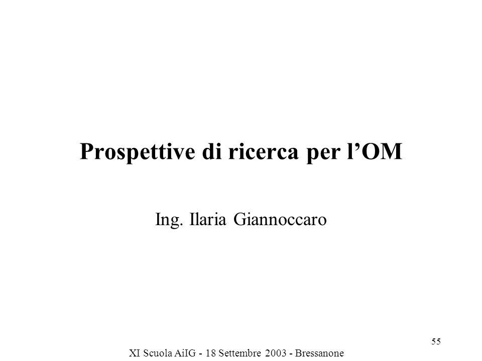 XI Scuola AiIG - 18 Settembre 2003 - Bressanone 55 Prospettive di ricerca per lOM Ing.