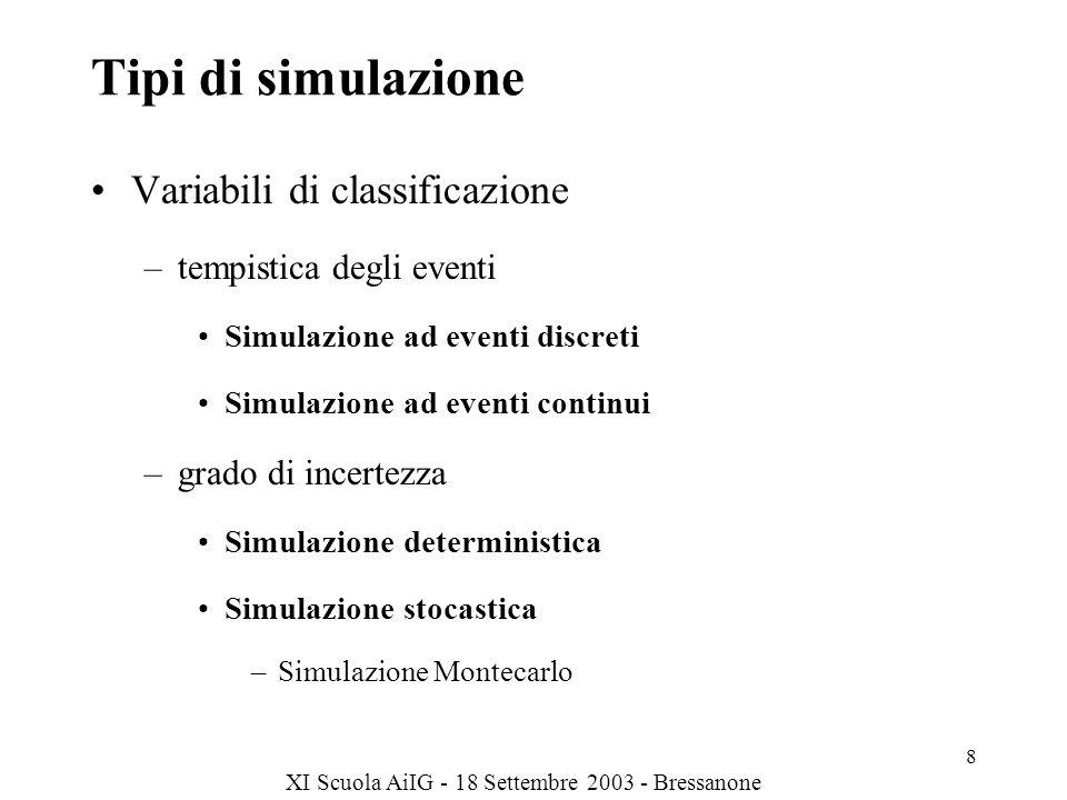 XI Scuola AiIG - 18 Settembre 2003 - Bressanone 8 Tipi di simulazione Variabili di classificazione –tempistica degli eventi Simulazione ad eventi discreti Simulazione ad eventi continui –grado di incertezza Simulazione deterministica Simulazione stocastica –Simulazione Montecarlo