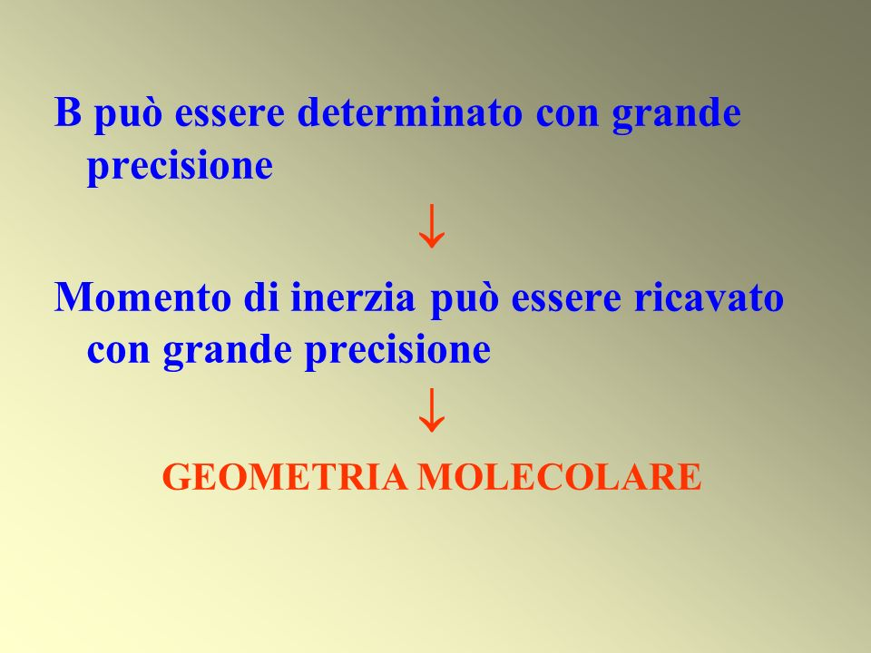 B può essere determinato con grande precisione Momento di inerzia può essere ricavato con grande precisione GEOMETRIA MOLECOLARE