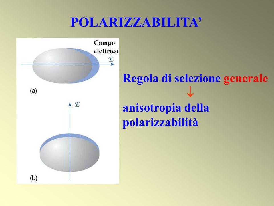 POLARIZZABILITA Regola di selezione generale anisotropia della polarizzabilità Campo elettrico