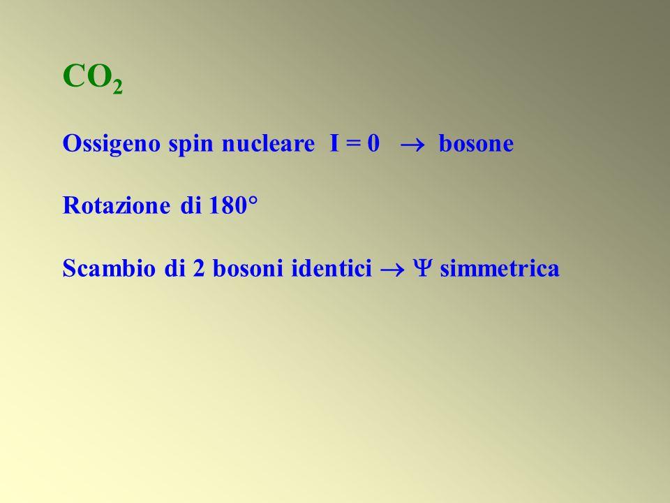 CO 2 Ossigeno spin nucleare I = 0 bosone Rotazione di 180 Scambio di 2 bosoni identici simmetrica