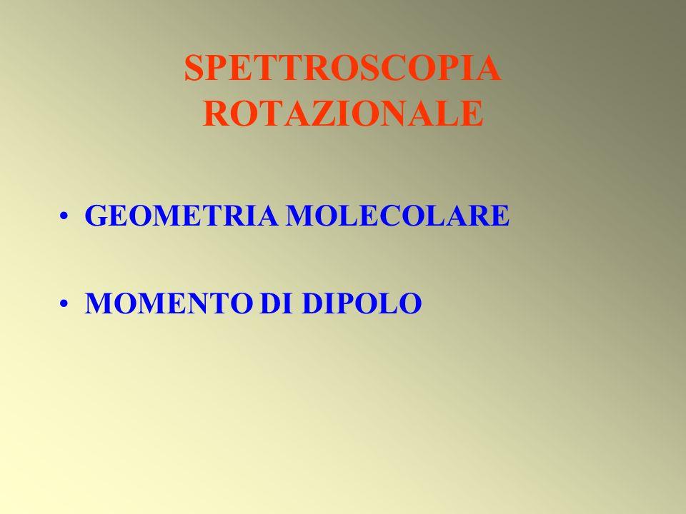 SPETTROSCOPIA ROTAZIONALE GEOMETRIA MOLECOLARE MOMENTO DI DIPOLO
