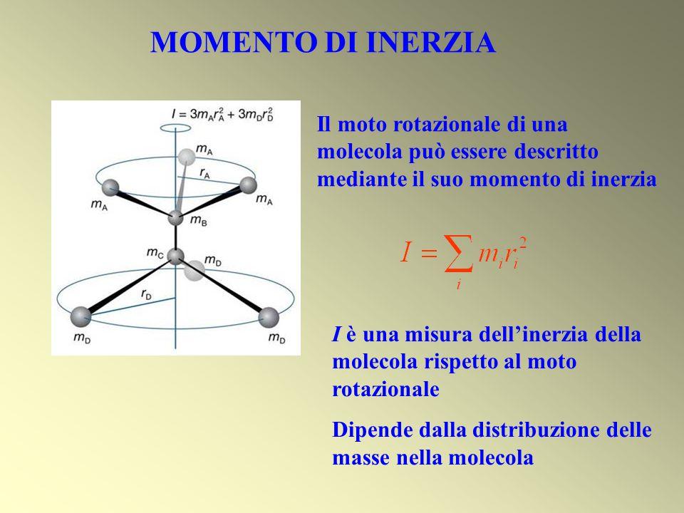 MOMENTO DI INERZIA Il moto rotazionale di una molecola può essere descritto mediante il suo momento di inerzia I è una misura dellinerzia della moleco