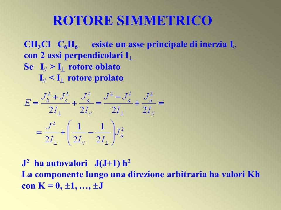 CH 3 Cl C 6 H 6 esiste un asse principale di inerzia I // con 2 assi perpendicolari I Se I // > I rotore oblato I // < I rotore prolato J 2 ha autoval