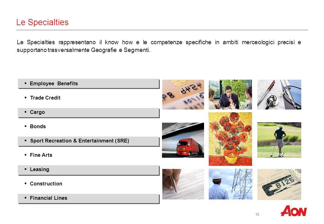 I Segmenti di Aon 9 Middle Market (aziende con ricavi potenziali da 5.000 a 75.000 Euro) Large Corporate (aziende con ricavi potenziali maggiori di 75