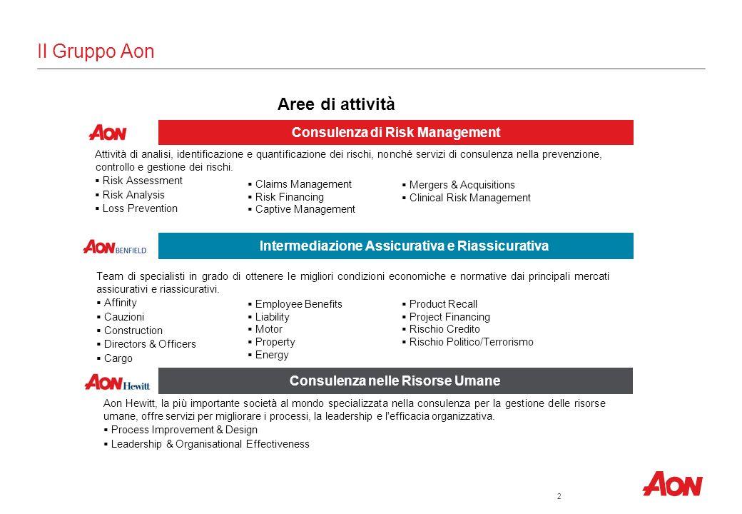 11 Aon Fast Facts 7 delle migliori compagnie aeree del mondo sono Clienti Aon Aon possiede la più grande quota di mercato nel settore Space al mondo L