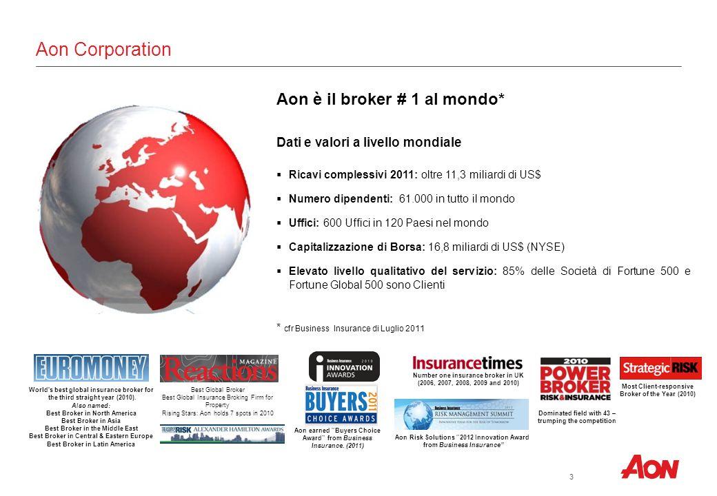 2 Il Gruppo Aon Aon Hewitt, la più importante società al mondo specializzata nella consulenza per la gestione delle risorse umane, offre servizi per m