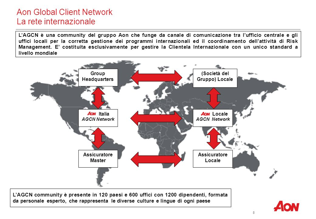 Aon: unorganizzazione Full Service 7 Aon è unorganizzazione Full Service che offre servizi di gestione dei rischi, consulenza e intermediazione assicurativa e riassicurativa mettendo a disposizione un team di risorse dedicato ed altamente specializzato.