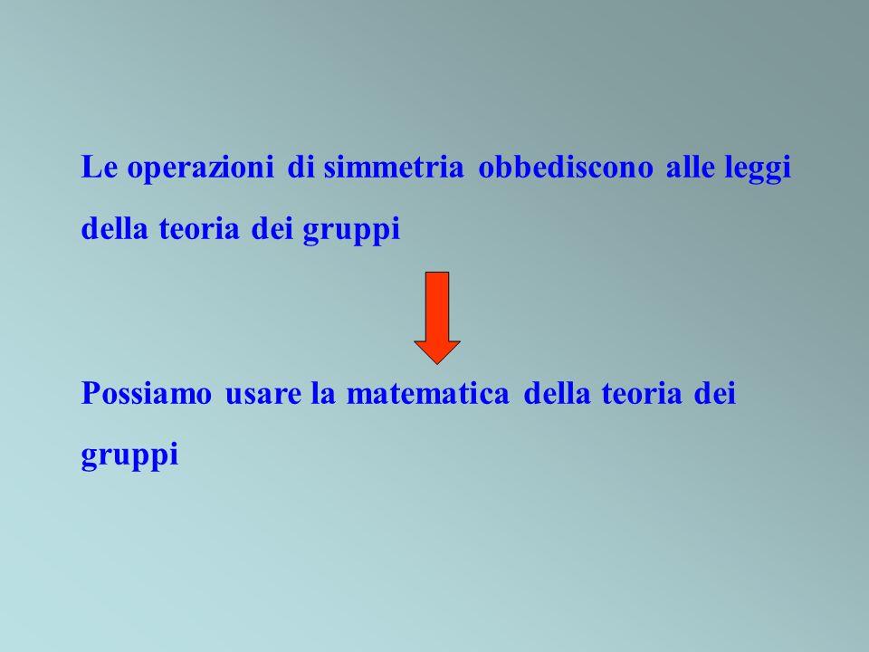 Le operazioni di simmetria obbediscono alle leggi della teoria dei gruppi Possiamo usare la matematica della teoria dei gruppi