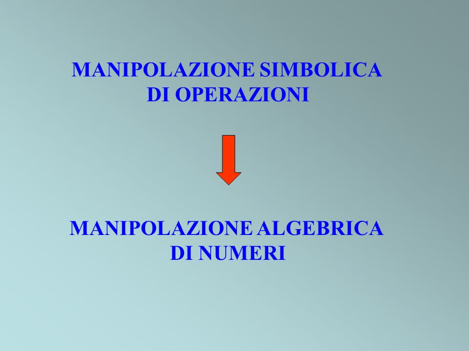 MANIPOLAZIONE SIMBOLICA DI OPERAZIONI MANIPOLAZIONE ALGEBRICA DI NUMERI