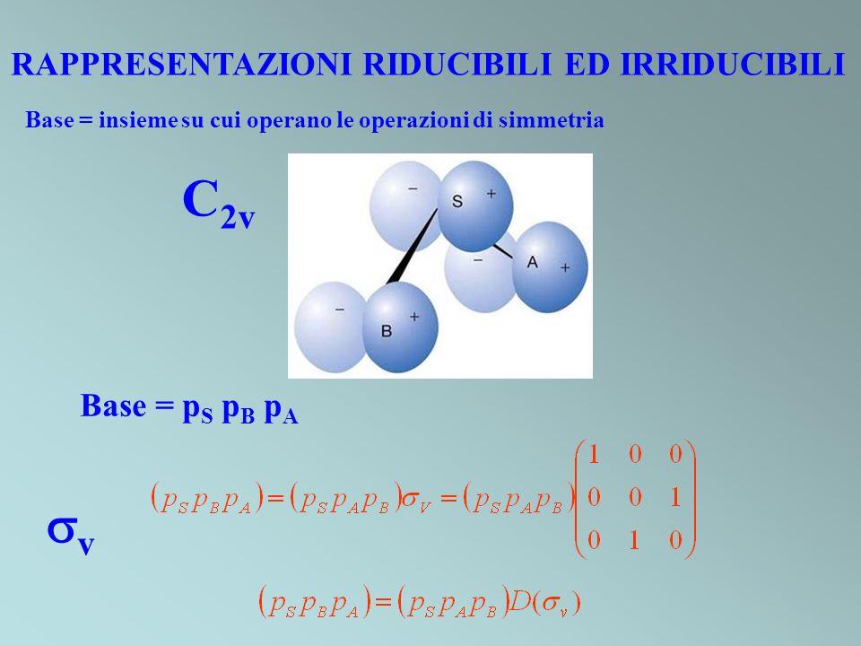 RAPPRESENTAZIONI RIDUCIBILI ED IRRIDUCIBILI C 2v v Base = p S p B p A Base = insieme su cui operano le operazioni di simmetria