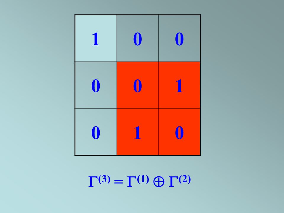 100 001 010 (3) = (1) (2)