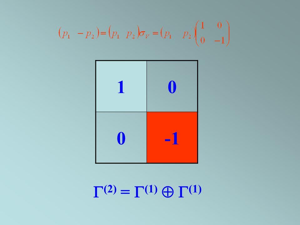 10 0 (2) = (1) (1)